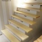 nestandartine-spinta-laipta-stalciai-2