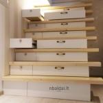 nestandartine-spinta-laipta-stalciai-4